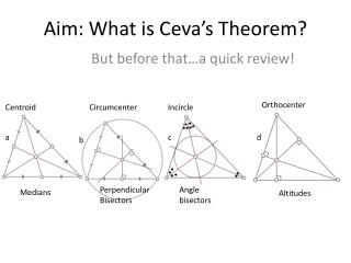 Aim: What is Ceva's Theorem?