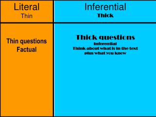 Literal Thin Thin questions Factual