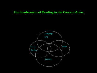 The Involvement of Reading in the Content Areas