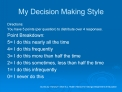 My Decision Making Style