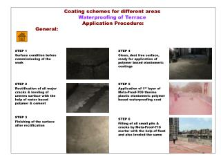 Coating schemes for different areas Waterproofing of Terrace 	Application Procedure: General: