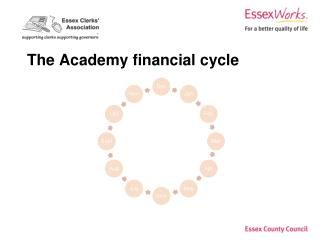 The Academy financial cycle