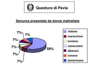 italiane      marocchine      tunisine      camerunesi      albanesi      romene      domenicane