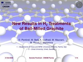 New Results in H 2  Treatments  of Ball-Milled Graphite