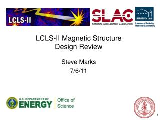 LCLS-II Magnetic Structure  Design Review