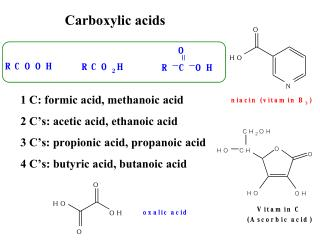 1 C: formic acid, methanoic acid 2 C's: acetic acid, ethanoic acid