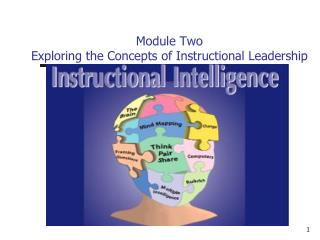 Module Two Exploring the Concepts of Instructional Leadership