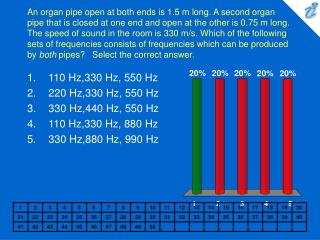 An organ pipe open at both ends is 1.5 m long. A second organ pipe that is closed at one end and open at the other is 0.