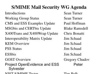 S/MIME Mail Security WG Agenda
