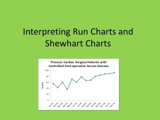 Interpreting Run Charts and Shewhart Charts