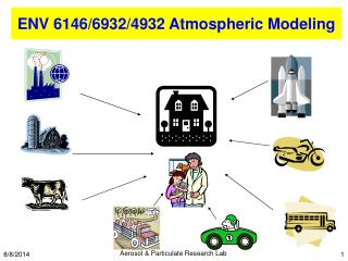 ENV 6146/6932/4932 Atmospheric Modeling