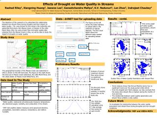 Effects of Drought on Water Quality in Streams