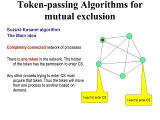 Token-passing Algorithms for mutual exclusion