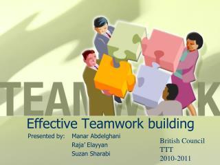 Effective Teamwork building