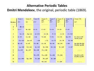 Alternative Periodic Tables  Dmitri Mendeleev , the original, periodic  table (1869).