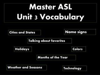 Master ASL  Unit 3 Vocabulary