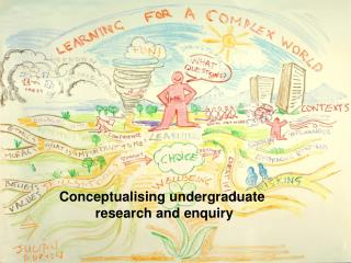 Conceptualising undergraduate  research and enquiry