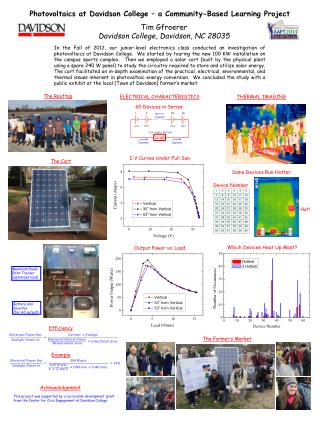 Photovoltaics at Davidson College – a Community-Based Learning  Project