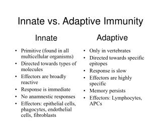 Innate vs. Adaptive Immunity
