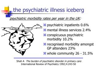 the psychiatric illness iceberg