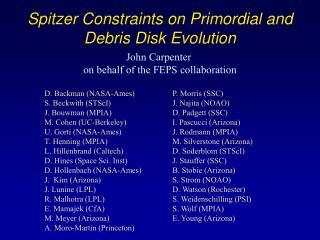 Spitzer Constraints on Primordial and Debris Disk Evolution