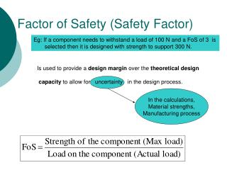 Factor of Safety (Safety Factor)