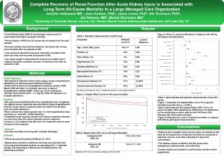 Complete Recovery of Renal Function After Acute Kidney Injury is Associated with