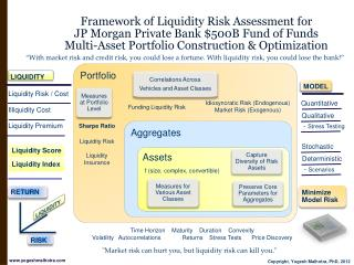 Liquidity Risk / Cost