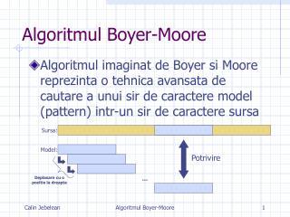 Algoritmul Boyer-Moore
