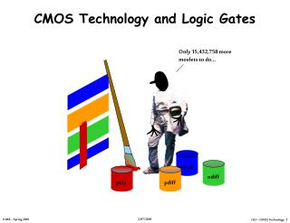 CMOS Technology and Logic Gates