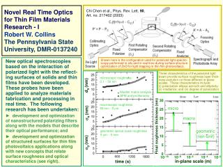 New optical spectroscopies 	based on the interaction of