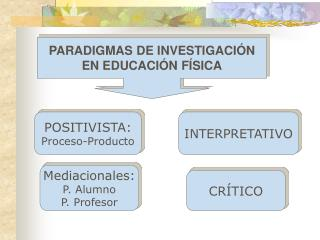 PARADIGMAS DE INVESTIGACIÓN EN EDUCACIÓN FÍSICA