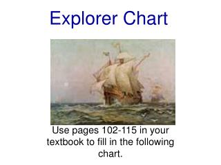 Explorer Chart