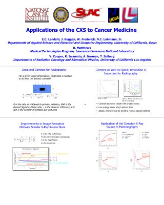Applications of the CXS to Cancer Medicine