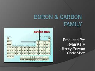Boron & Carbon Family