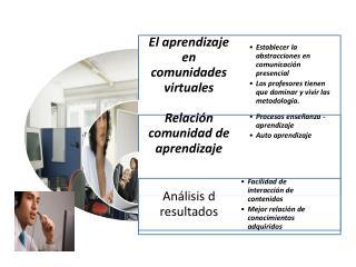 mapa conceptual aprendizaje comunidades virtuales