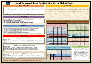 Back Pain Among Selected Nursing Staff at Carmel Medical Center