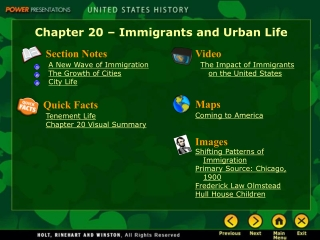 Chapter 20   Immigrants and Urban Life