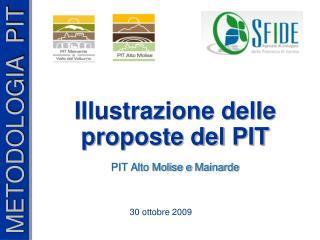 Illustrazione delle proposte del PIT PIT Alto Molise e  Mainarde