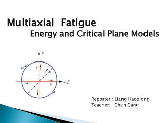 Multiaxial   Fatigue           Energy and Critical Plane Models