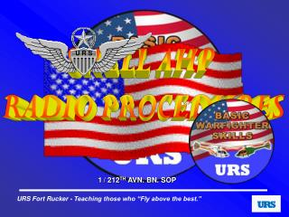 SHELL AHP  RADIO PROCEDURES