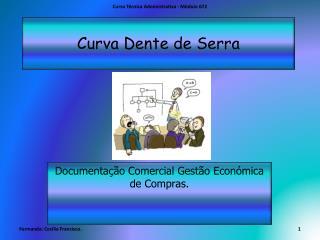 Curva Dente de Serra