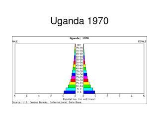 Uganda 1970