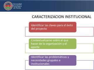 CARACTERIZACION INSTITUCIONAL