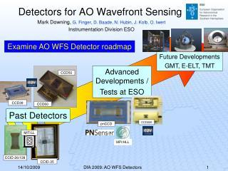 Detectors for AO Wavefront Sensing