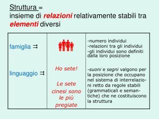 Struttura  = insieme di  relazioni  relativamente stabili tra  elementi  diversi