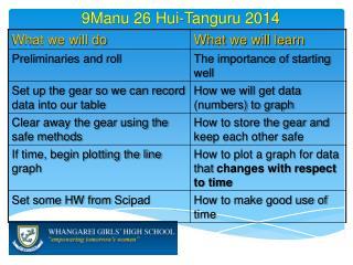 9Manu  26  Hui-Tanguru  2014