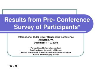 Results from Pre- Conference Survey of Participants*