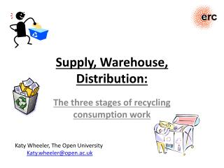 Supply, Warehouse, Distribution :