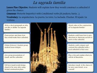 "Write a short paragraph on why you like or dislike ""La  sagrada familia ."""